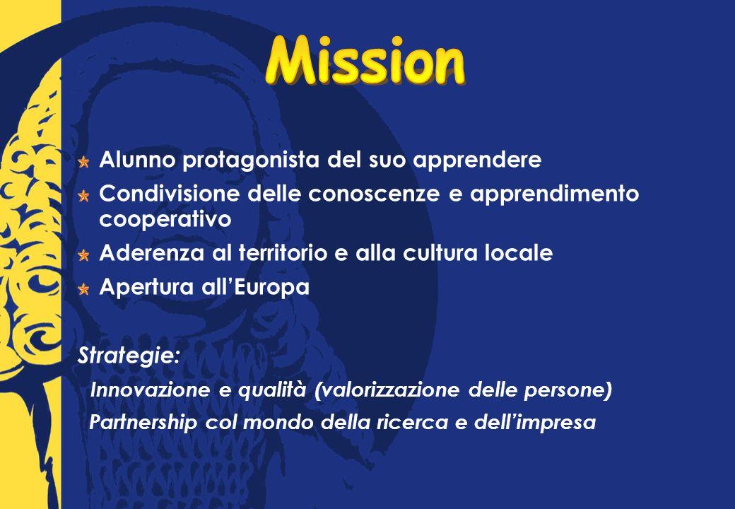 Alunno protagonista del suo apprendere Condivisione delle conoscenze e apprendimento cooperativo Aderenza al territorio e alla cultura locale Apertura allEuropa Strategie: Innovazione e qualità (valorizzazione delle persone) Partnership col mondo della ricerca e dellimpresa