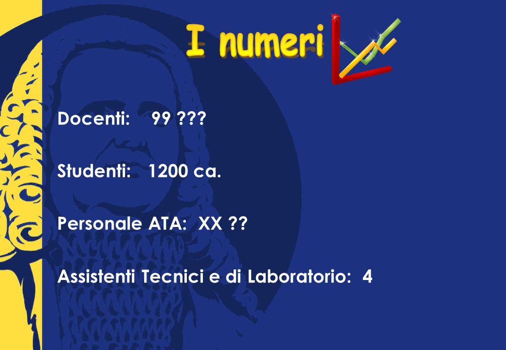 Docenti: 99 ??? Studenti: 1200 ca. Personale ATA: XX ?? Assistenti Tecnici e di Laboratorio: 4