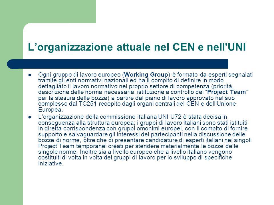 Lorganizzazione attuale nel CEN e nell'UNI Ogni gruppo di lavoro europeo (Working Group) è formato da esperti segnalati tramite gli enti normativi naz