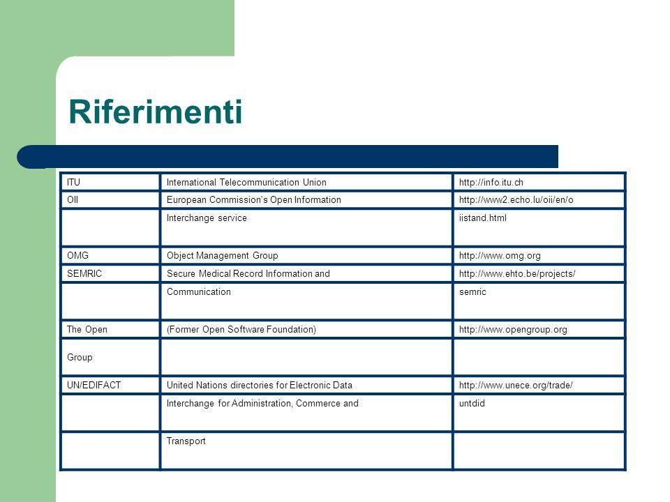 Riferimenti ITUInternational Telecommunication Unionhttp://info.itu.ch OIIEuropean Commission's Open Informationhttp://www2.echo.lu/oii/en/o Interchan