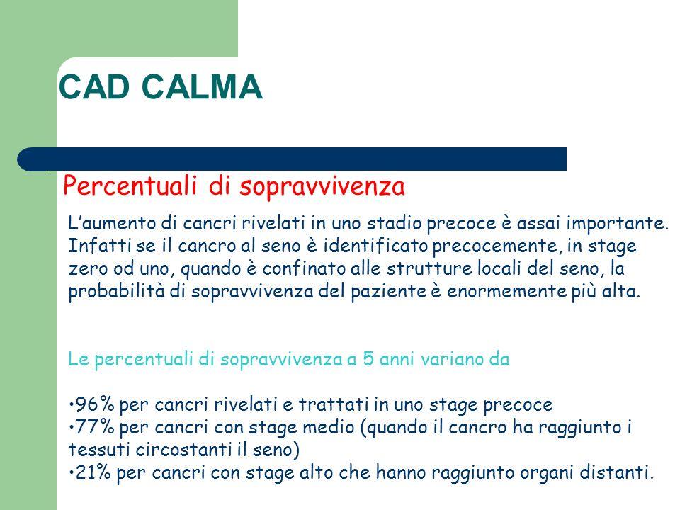 Laumento di cancri rivelati in uno stadio precoce è assai importante. Infatti se il cancro al seno è identificato precocemente, in stage zero od uno,