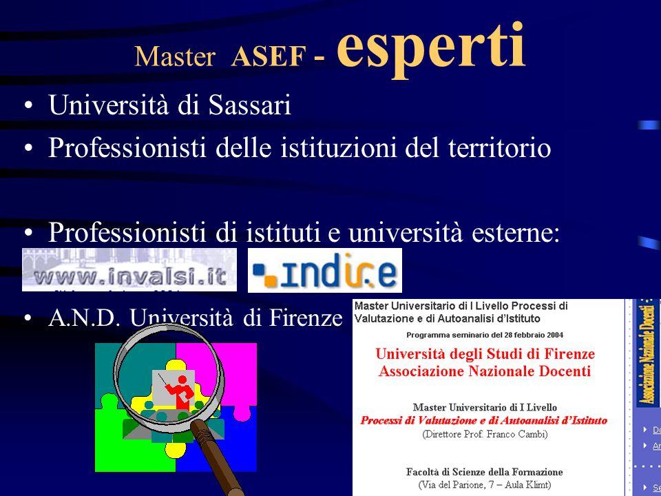 Master ASEF - esperti Università di Sassari Professionisti delle istituzioni del territorio Professionisti di istituti e università esterne: A.N.D. Un