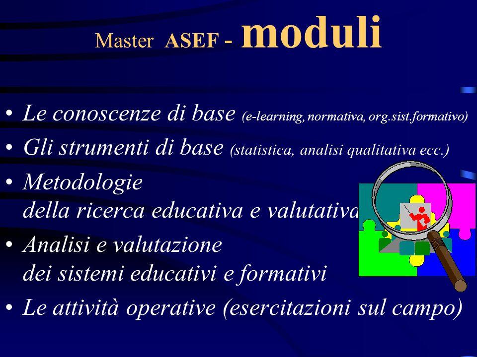 Master ASEF - moduli Le conoscenze di base (e-learning, normativa, org.sist.formativo) Gli strumenti di base (statistica, analisi qualitativa ecc.) Me