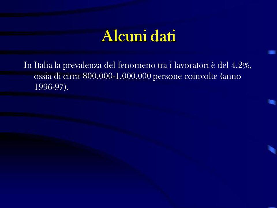 Alcuni dati In Italia la prevalenza del fenomeno tra i lavoratori è del 4.2%, ossia di circa 800.000-1.000.000 persone coinvolte (anno 1996-97).
