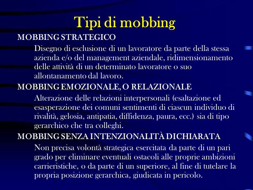 Tipi di mobbing MOBBING STRATEGICO Disegno di esclusione di un lavoratore da parte della stessa azienda e/o del management aziendale, ridimensionament