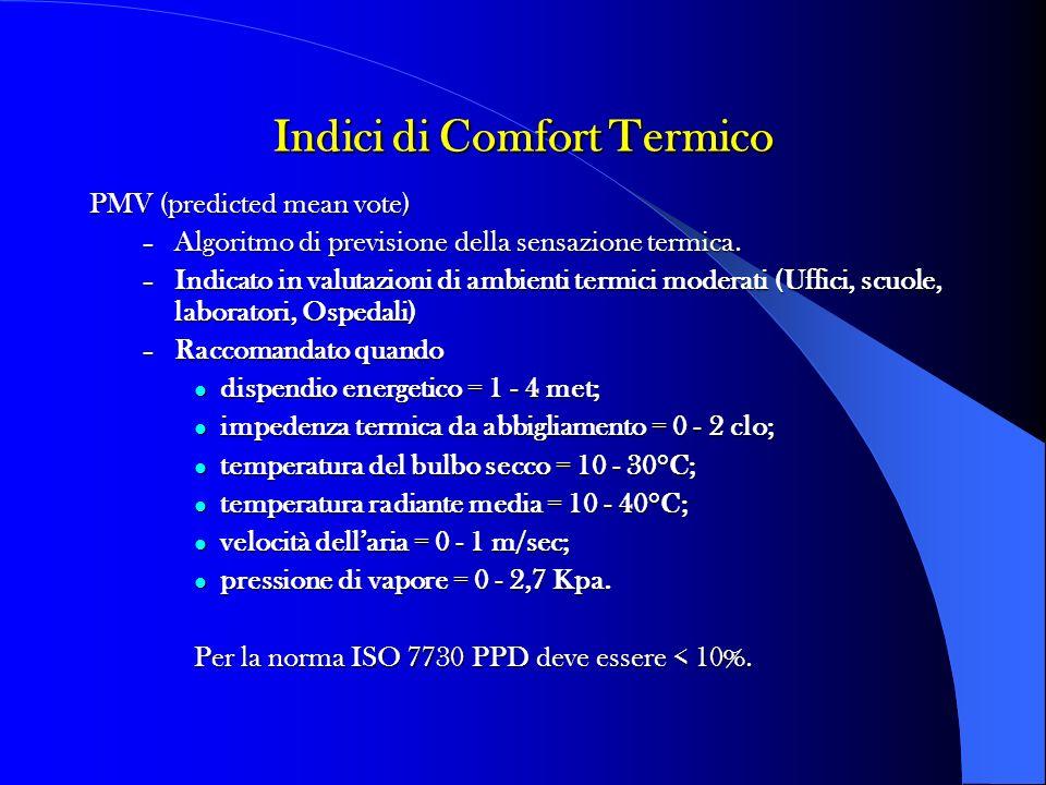 Indici di Comfort Termico PMV (predicted mean vote) – Algoritmo di previsione della sensazione termica. – Indicato in valutazioni di ambienti termici