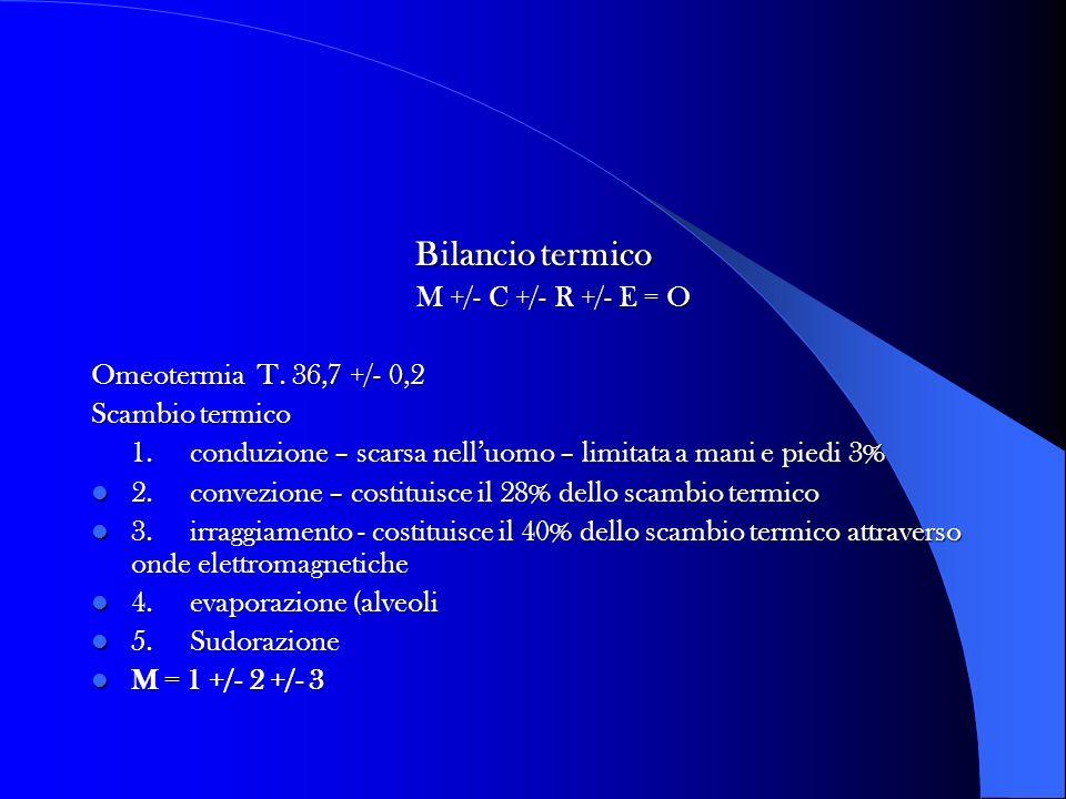Bilancio termico M +/- C +/- R +/- E = O Omeotermia T. 36,7 +/- 0,2 Scambio termico 1. conduzione – scarsa nelluomo – limitata a mani e piedi 3% 2. co