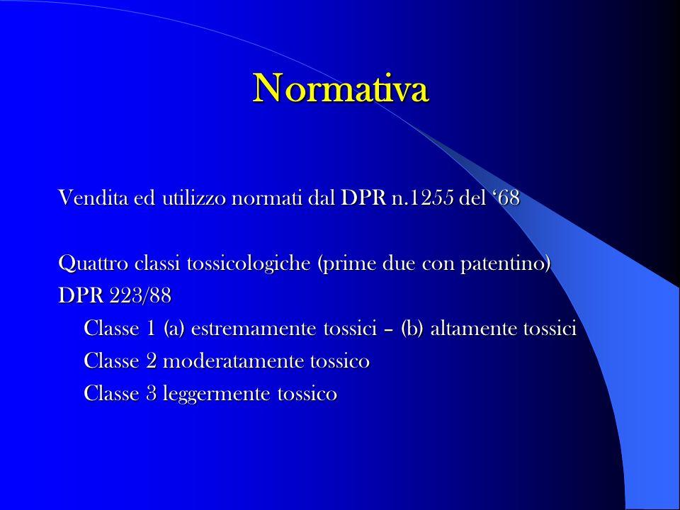 Normativa Vendita ed utilizzo normati dal DPR n.1255 del 68 Quattro classi tossicologiche (prime due con patentino) DPR 223/88 Classe 1 (a) estremamen