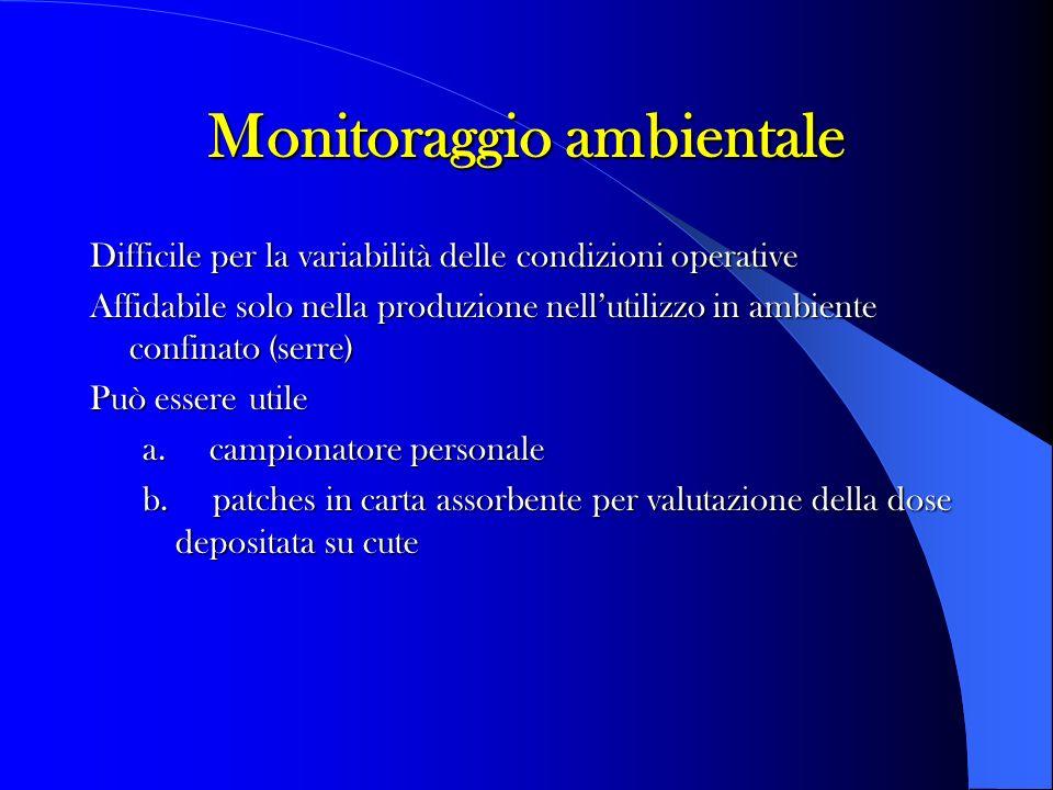 Monitoraggio ambientale Difficile per la variabilità delle condizioni operative Affidabile solo nella produzione nellutilizzo in ambiente confinato (s