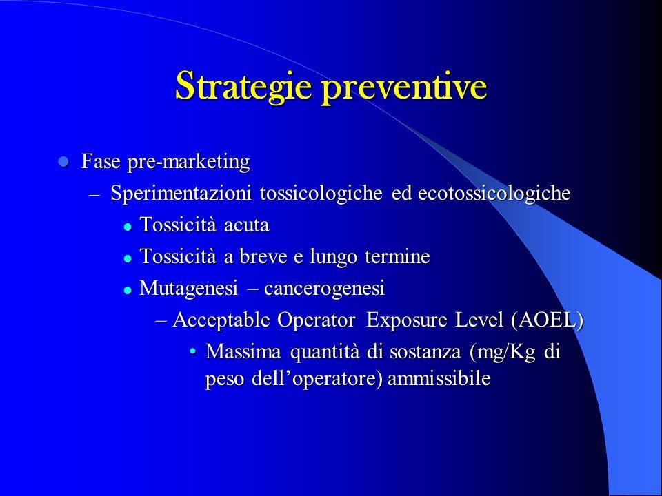 Strategie preventive Fase pre-marketing Fase pre-marketing – Sperimentazioni tossicologiche ed ecotossicologiche Tossicità acuta Tossicità acuta Tossi