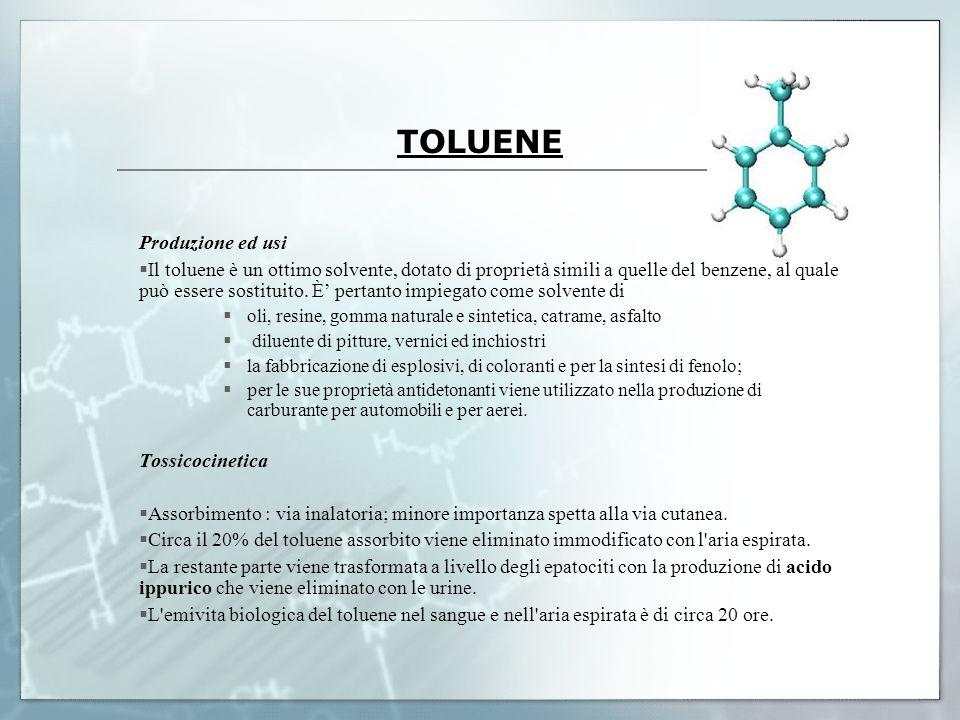 TOLUENE Produzione ed usi Il toluene è un ottimo solvente, dotato di proprietà simili a quelle del benzene, al quale può essere sostituito. È pertanto