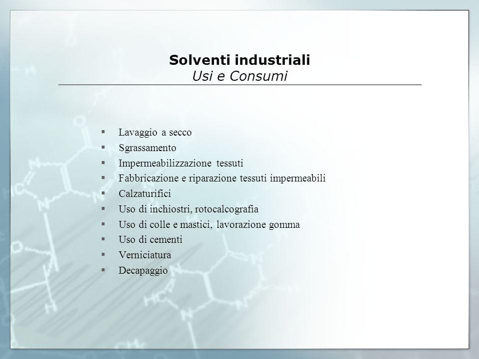 Italia Usi e Consumi 50% prodotti Vernicianti Diluenti Inchiostri Profumi 20% industria gomma 20% industria pesticidi 9% grassaggio dei metalli e pulitura a secco 1% industria esplosivi