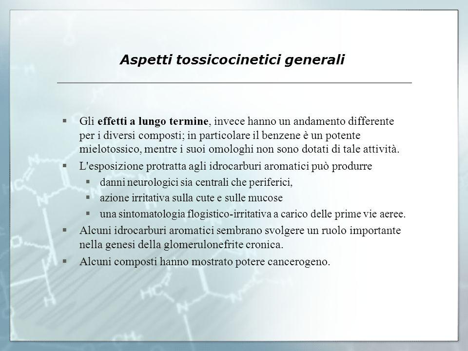 Aspetti tossicocinetici generali Gli effetti a lungo termine, invece hanno un andamento differente per i diversi composti; in particolare il benzene è