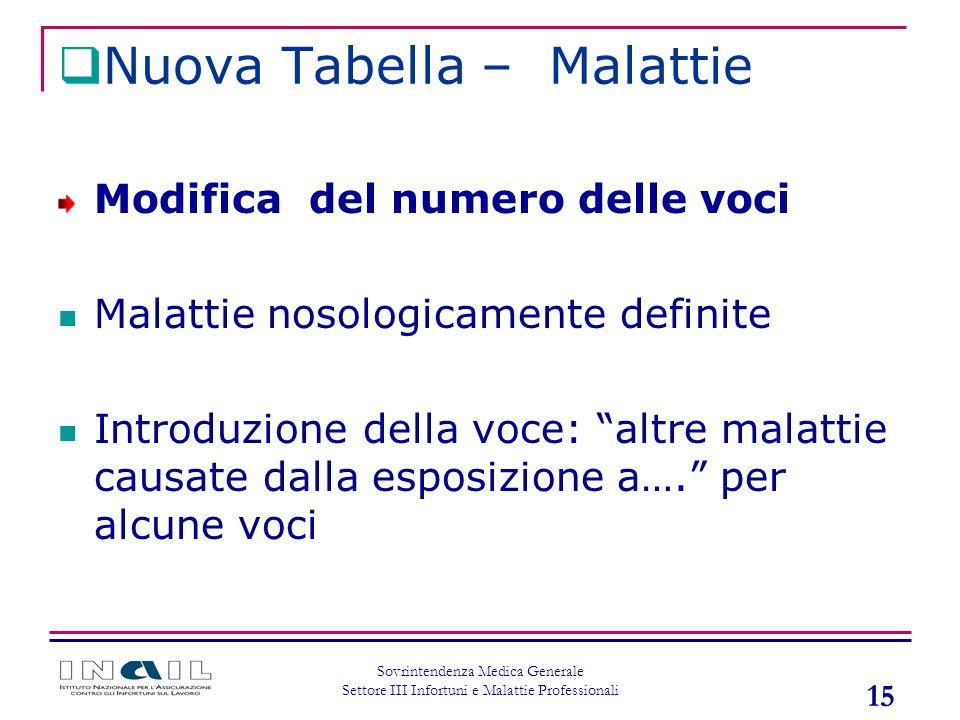 15 Sovrintendenza Medica Generale Settore III Infortuni e Malattie Professionali Nuova Tabella – Malattie Modifica del numero delle voci Malattie noso