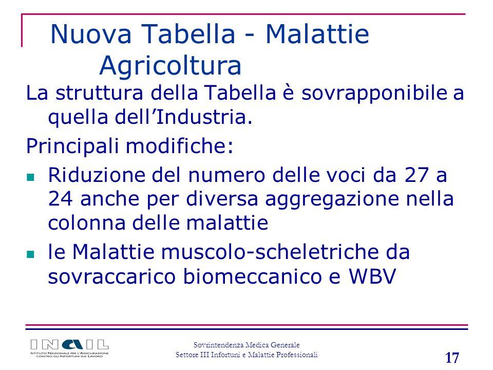 17 Sovrintendenza Medica Generale Settore III Infortuni e Malattie Professionali Nuova Tabella - Malattie Agricoltura La struttura della Tabella è sov