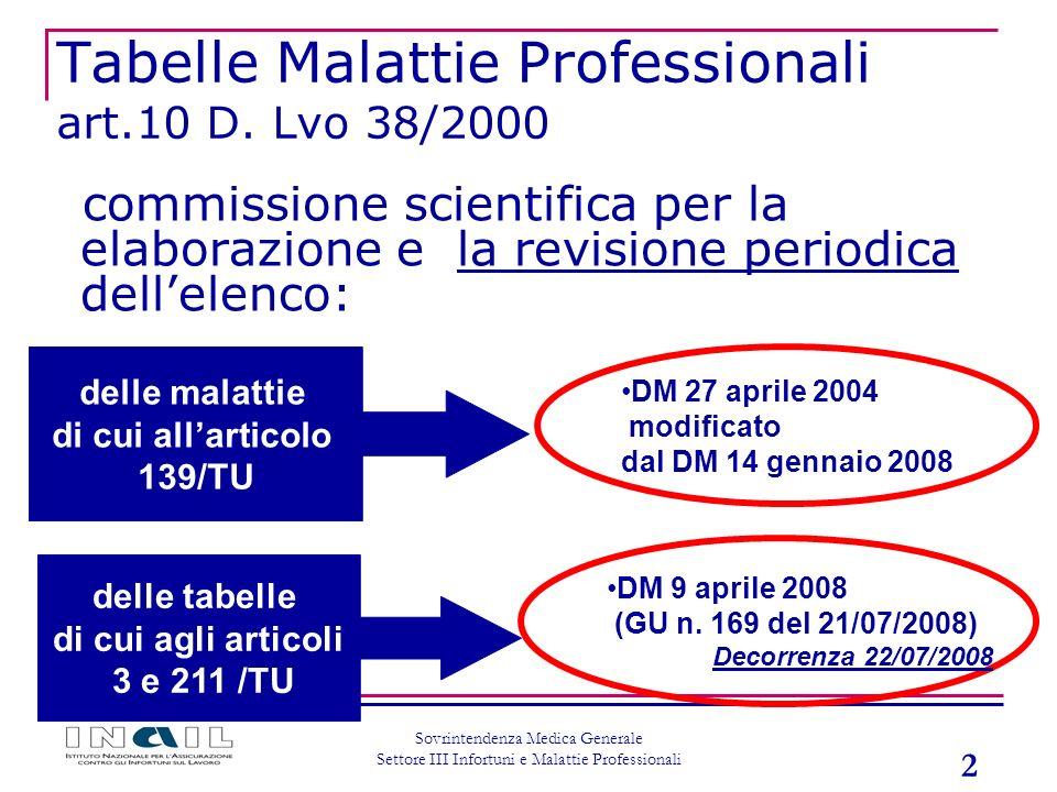 2 Sovrintendenza Medica Generale Settore III Infortuni e Malattie Professionali Tabelle Malattie Professionali art.10 D. Lvo 38/2000 commissione scien