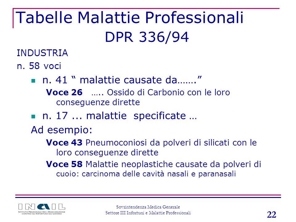 22 Sovrintendenza Medica Generale Settore III Infortuni e Malattie Professionali Tabelle Malattie Professionali DPR 336/94 INDUSTRIA n. 58 voci n. 41