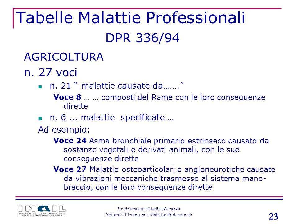 23 Sovrintendenza Medica Generale Settore III Infortuni e Malattie Professionali Tabelle Malattie Professionali DPR 336/94 AGRICOLTURA n. 27 voci n. 2