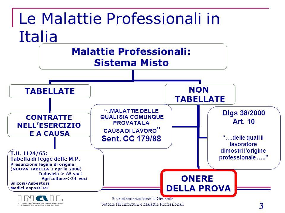 3 Sovrintendenza Medica Generale Settore III Infortuni e Malattie Professionali Le Malattie Professionali in Italia