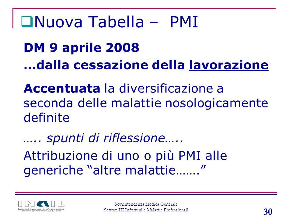 30 Sovrintendenza Medica Generale Settore III Infortuni e Malattie Professionali DM 9 aprile 2008 …dalla cessazione della lavorazione Accentuata la di