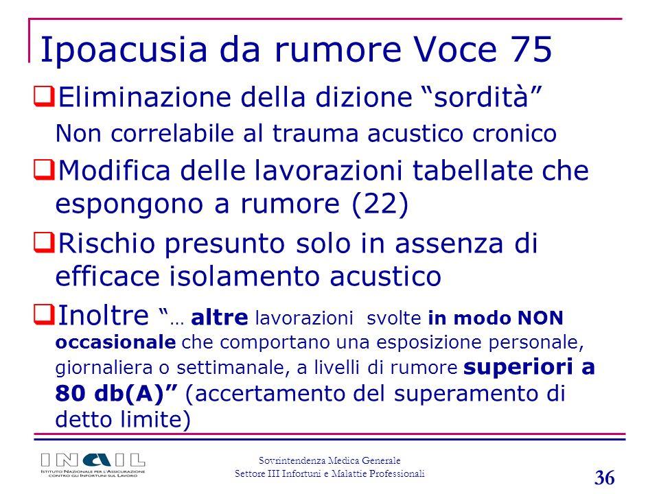 36 Sovrintendenza Medica Generale Settore III Infortuni e Malattie Professionali Ipoacusia da rumore Voce 75 Eliminazione della dizione sordità Non co