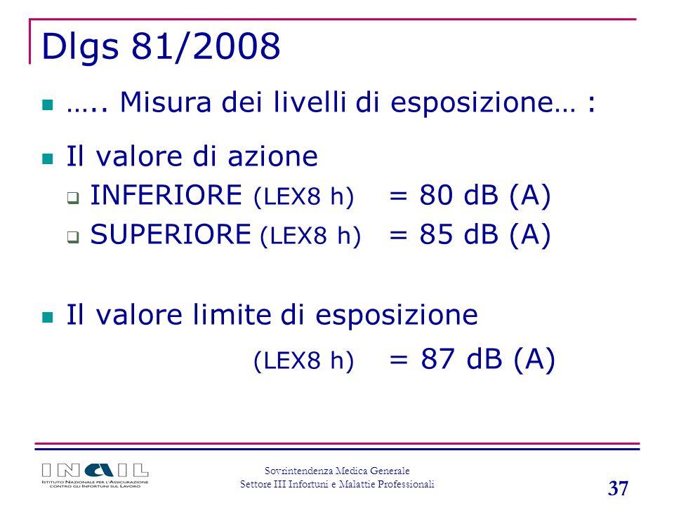 37 Sovrintendenza Medica Generale Settore III Infortuni e Malattie Professionali Dlgs 81/2008 ….. Misura dei livelli di esposizione… : Il valore di az