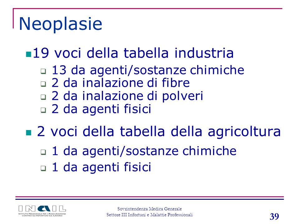 39 Sovrintendenza Medica Generale Settore III Infortuni e Malattie Professionali Neoplasie 19 voci della tabella industria 13 da agenti/sostanze chimi