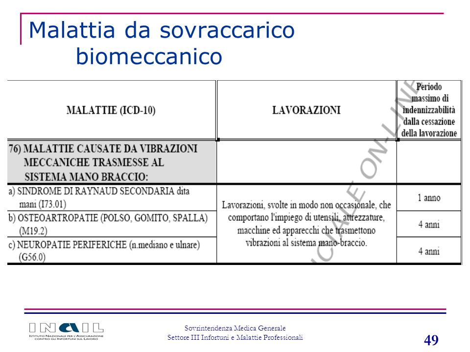 49 Sovrintendenza Medica Generale Settore III Infortuni e Malattie Professionali Malattia da sovraccarico biomeccanico