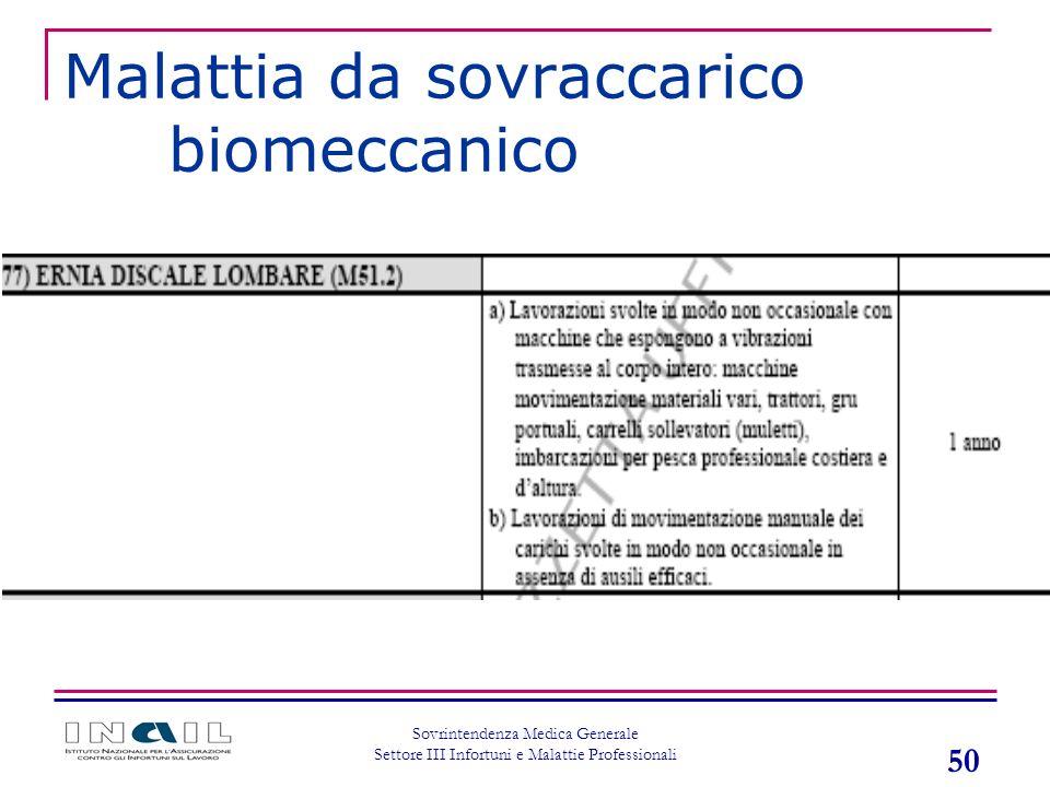 50 Sovrintendenza Medica Generale Settore III Infortuni e Malattie Professionali Malattia da sovraccarico biomeccanico
