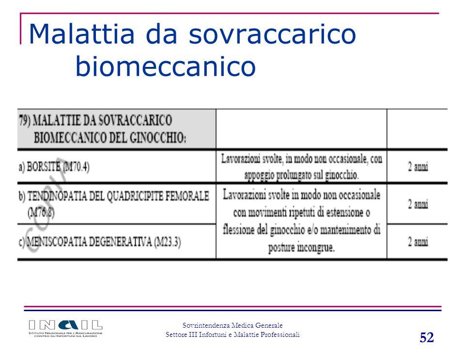 52 Sovrintendenza Medica Generale Settore III Infortuni e Malattie Professionali Malattia da sovraccarico biomeccanico