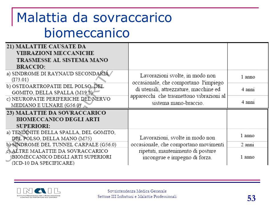 53 Sovrintendenza Medica Generale Settore III Infortuni e Malattie Professionali Malattia da sovraccarico biomeccanico