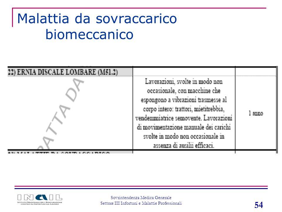 54 Sovrintendenza Medica Generale Settore III Infortuni e Malattie Professionali Malattia da sovraccarico biomeccanico