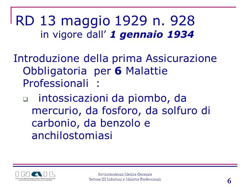 6 Sovrintendenza Medica Generale Settore III Infortuni e Malattie Professionali Introduzione della prima Assicurazione Obbligatoria per 6 Malattie Pro