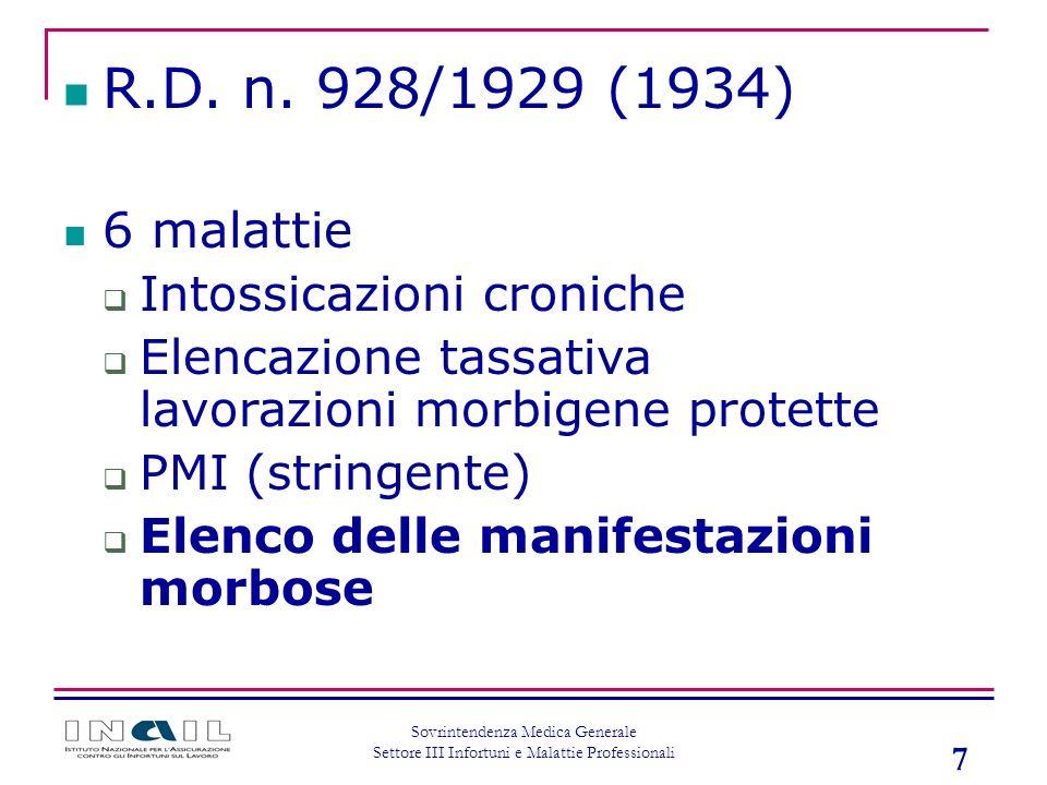 7 Sovrintendenza Medica Generale Settore III Infortuni e Malattie Professionali R.D. n. 928/1929 (1934) 6 malattie Intossicazioni croniche Elencazione