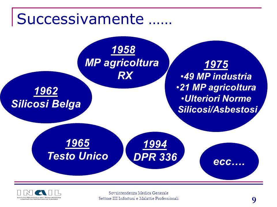 9 Sovrintendenza Medica Generale Settore III Infortuni e Malattie Professionali Successivamente …… 1958 MP agricoltura RX 1962 Silicosi Belga 1965 Tes
