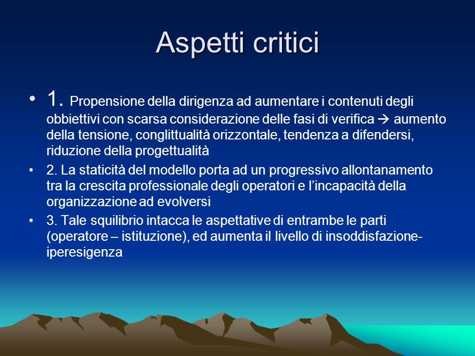 Aspetti critici 1. Propensione della dirigenza ad aumentare i contenuti degli obbiettivi con scarsa considerazione delle fasi di verifica aumento dell