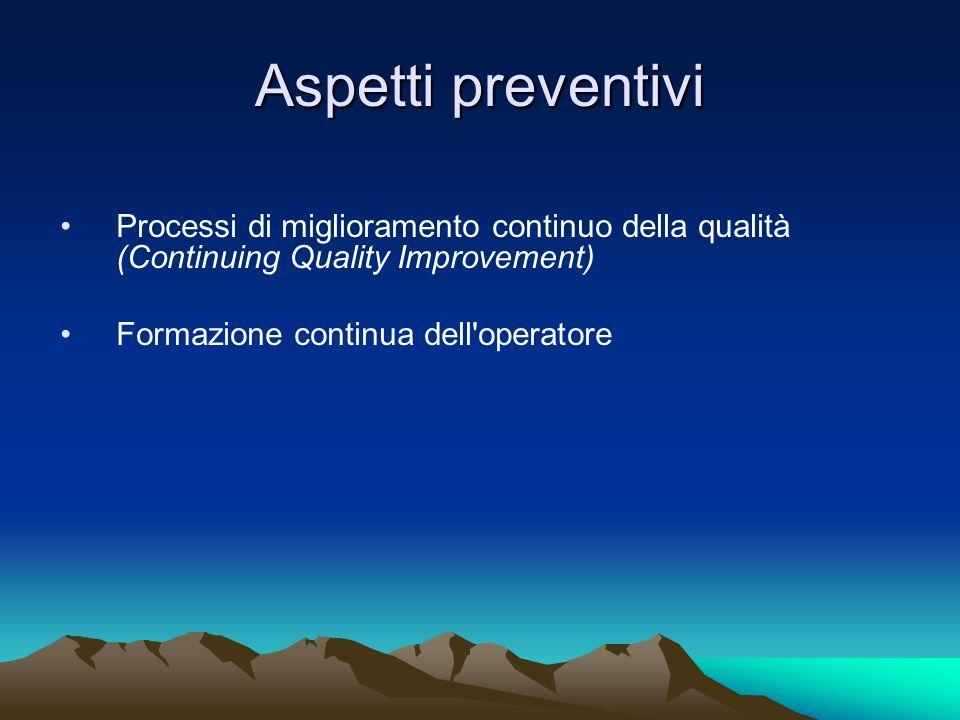 Aspetti preventivi Processi di miglioramento continuo della qualità (Continuing Quality Improvement) Formazione continua dell'operatore