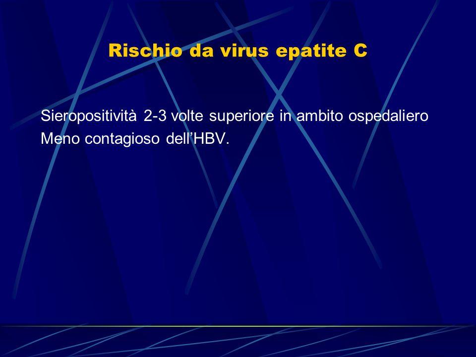 Rischio da virus epatite C Sieropositività 2-3 volte superiore in ambito ospedaliero Meno contagioso dellHBV.