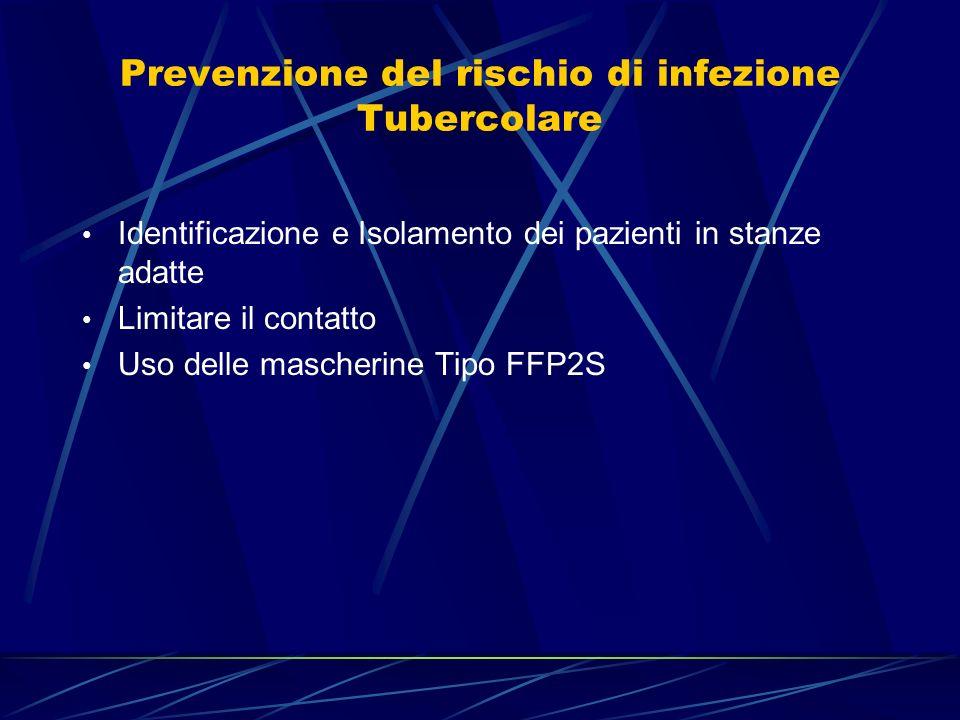 Prevenzione del rischio di infezione Tubercolare Identificazione e Isolamento dei pazienti in stanze adatte Limitare il contatto Uso delle mascherine