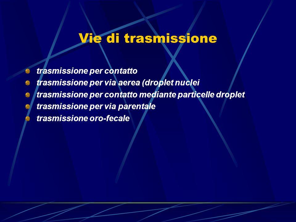 Vie di trasmissione trasmissione per contatto trasmissione per via aerea (droplet nuclei trasmissione per contatto mediante particelle droplet trasmis