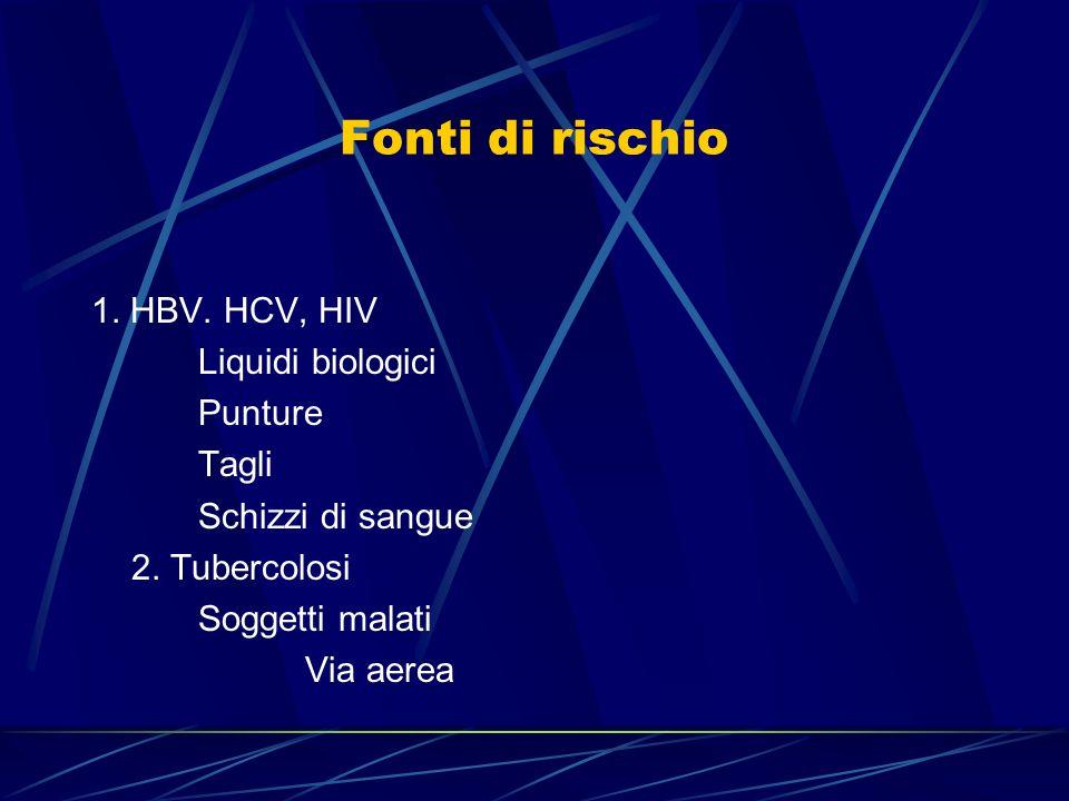 Fonti di rischio 1. HBV. HCV, HIV Liquidi biologici Punture Tagli Schizzi di sangue 2. Tubercolosi Soggetti malati Via aerea