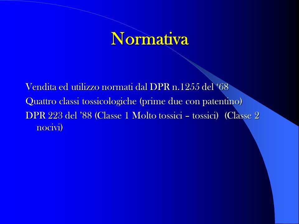 Normativa Vendita ed utilizzo normati dal DPR n.1255 del 68 Quattro classi tossicologiche (prime due con patentino) DPR 223 del 88 (Classe 1 Molto tos