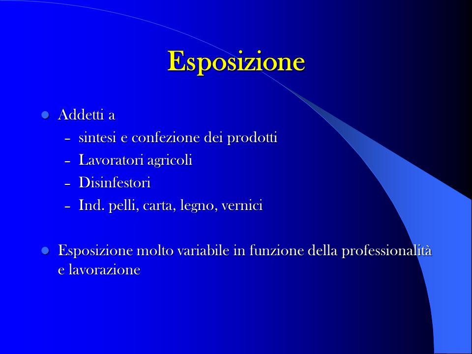 Organofosforici Esteri dellacido orto, piro, tio e ditiofosforico.