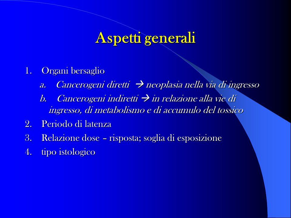 Aspetti generali 1.Organi bersaglio a. Cancerogeni diretti neoplasia nella via di ingresso b.