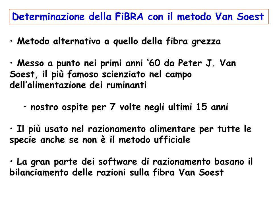 Determinazione della FiBRA con il metodo Van Soest Metodo alternativo a quello della fibra grezza Messo a punto nei primi anni 60 da Peter J. Van Soes
