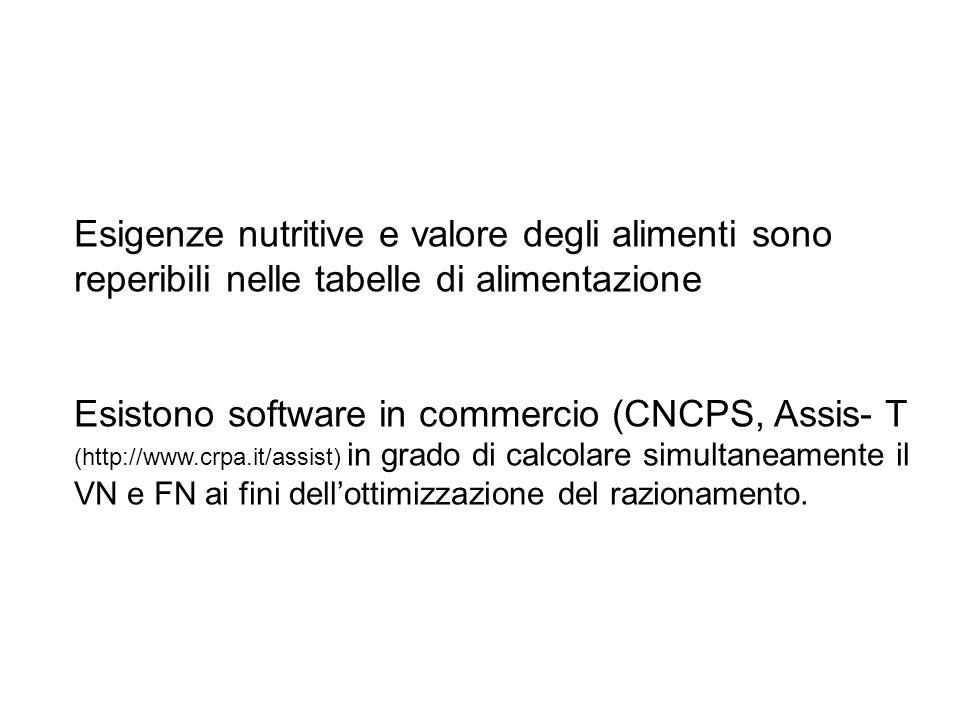 Esigenze nutritive e valore degli alimenti sono reperibili nelle tabelle di alimentazione Esistono software in commercio (CNCPS, Assis- T (http://www.