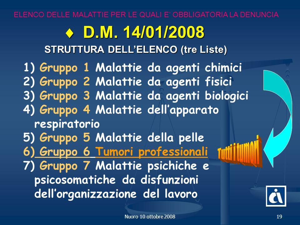 Nuoro 10 ottobre 200819 ELENCO DELLE MALATTIE PER LE QUALI E OBBLIGATORIA LA DENUNCIA D.M.