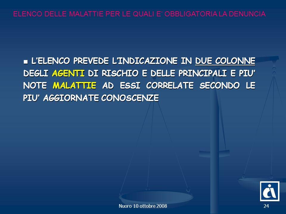 Nuoro 10 ottobre 200824 ELENCO DELLE MALATTIE PER LE QUALI E OBBLIGATORIA LA DENUNCIA LELENCO PREVEDE LINDICAZIONE IN DUE COLONNE DEGLI AGENTI DI RISCHIO E DELLE PRINCIPALI E PIU NOTE MALATTIE AD ESSI CORRELATE SECONDO LE PIU AGGIORNATE CONOSCENZE LELENCO PREVEDE LINDICAZIONE IN DUE COLONNE DEGLI AGENTI DI RISCHIO E DELLE PRINCIPALI E PIU NOTE MALATTIE AD ESSI CORRELATE SECONDO LE PIU AGGIORNATE CONOSCENZE