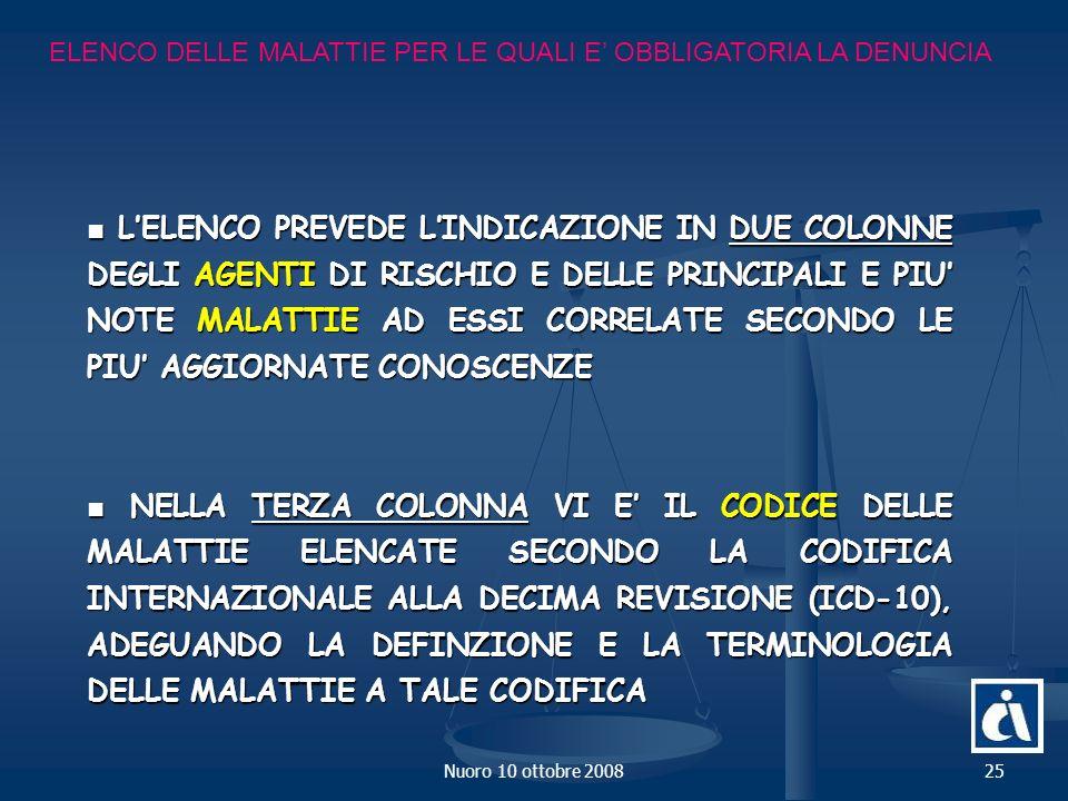 Nuoro 10 ottobre 200825 ELENCO DELLE MALATTIE PER LE QUALI E OBBLIGATORIA LA DENUNCIA LELENCO PREVEDE LINDICAZIONE IN DUE COLONNE DEGLI AGENTI DI RISCHIO E DELLE PRINCIPALI E PIU NOTE MALATTIE AD ESSI CORRELATE SECONDO LE PIU AGGIORNATE CONOSCENZE LELENCO PREVEDE LINDICAZIONE IN DUE COLONNE DEGLI AGENTI DI RISCHIO E DELLE PRINCIPALI E PIU NOTE MALATTIE AD ESSI CORRELATE SECONDO LE PIU AGGIORNATE CONOSCENZE NELLA TERZA COLONNA VI E IL CODICE DELLE MALATTIE ELENCATE SECONDO LA CODIFICA INTERNAZIONALE ALLA DECIMA REVISIONE (ICD-10), ADEGUANDO LA DEFINZIONE E LA TERMINOLOGIA DELLE MALATTIE A TALE CODIFICA NELLA TERZA COLONNA VI E IL CODICE DELLE MALATTIE ELENCATE SECONDO LA CODIFICA INTERNAZIONALE ALLA DECIMA REVISIONE (ICD-10), ADEGUANDO LA DEFINZIONE E LA TERMINOLOGIA DELLE MALATTIE A TALE CODIFICA