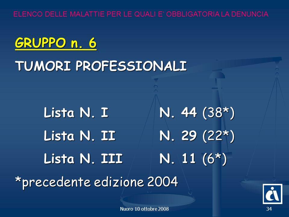 Nuoro 10 ottobre 200834 ELENCO DELLE MALATTIE PER LE QUALI E OBBLIGATORIA LA DENUNCIA GRUPPO n.